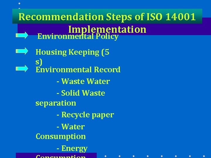 Recommendation Steps of ISO 14001 Implementation Environmental Policy Housing Keeping (5 s) Environmental Record