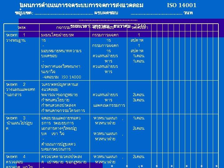 แผนการดำเนนการจดระบบการจดการสงแวดลอม ISO 14001 ขอบเขต : . . . ผรบผดชอบ. . . วนท. . .