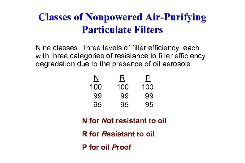 Classes of Nonpowered Air-Purifying Particulate Filters Nine classes: three levels of filter efficiency, each