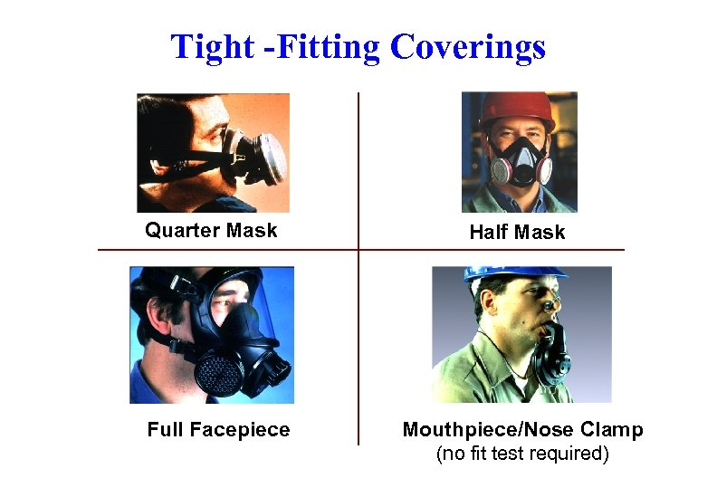 Tight -Fitting Coverings Quarter Mask Full Facepiece Half Mask Mouthpiece/Nose Clamp (no fit test