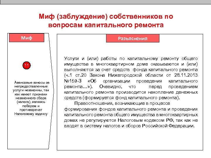 Миф (заблуждение) собственников по вопросам капитального ремонта Миф 11 Авансовые взносы за непредоставленные услуги