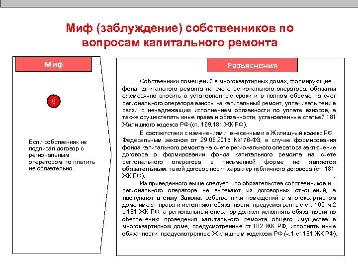 Миф (заблуждение) собственников по вопросам капитального ремонта Миф 6 Если собственник не подписал договор