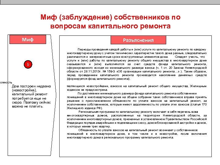 Миф (заблуждение) собственников по вопросам капитального ремонта Миф 9 Разъяснения Периоды проведения каждой работы