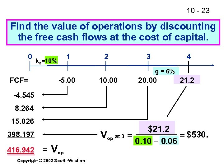 10 - 23 Find the value of operations by discounting the free cash flows