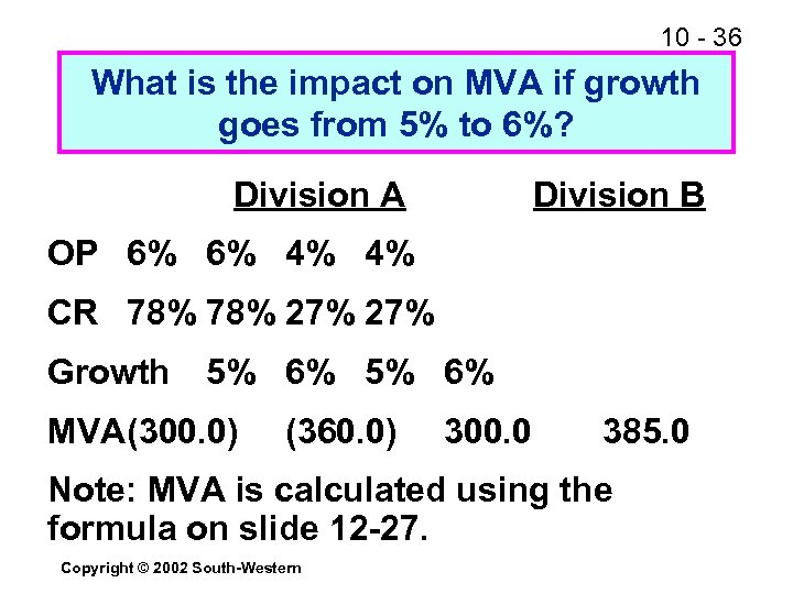 10 - 36 What is the impact on MVA if growth goes from 5%