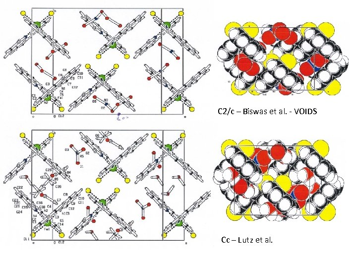 C 2/c – Biswas et al. - VOIDS Cc – Lutz et al.