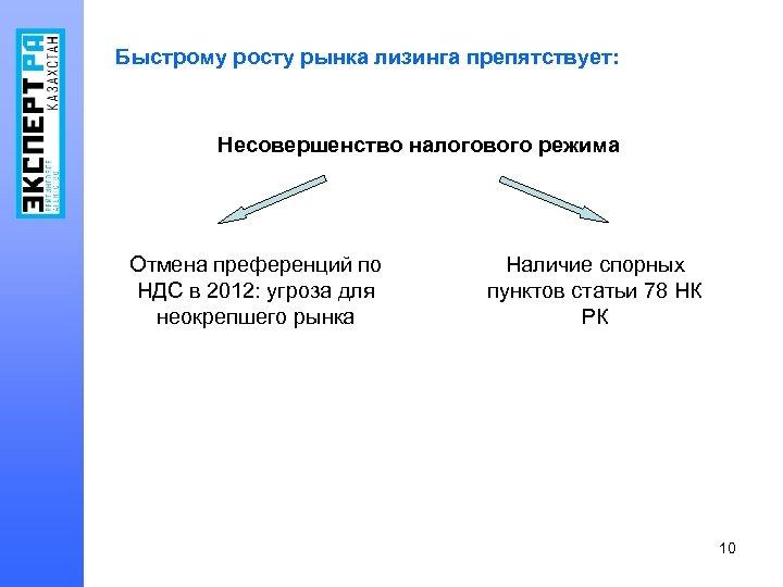 Быстрому росту рынка лизинга препятствует: Несовершенство налогового режима Отмена преференций по НДС в 2012:
