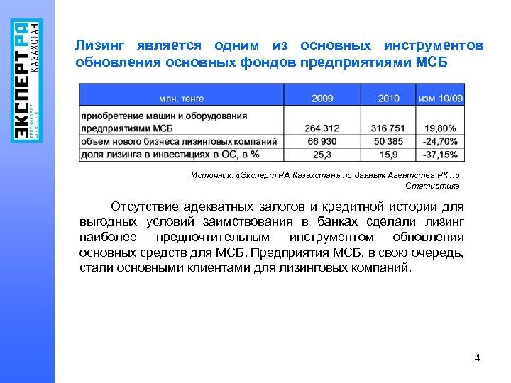Лизинг является одним из основных инструментов обновления основных фондов предприятиями МСБ Источник: «Эксперт РА