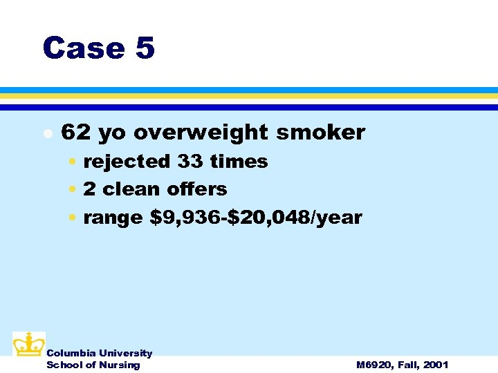 Case 5 l 62 yo overweight smoker • rejected 33 times • 2 clean