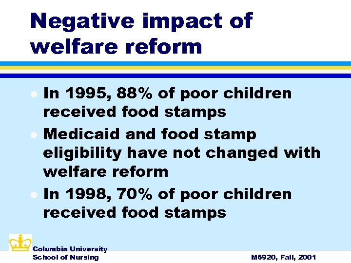 Negative impact of welfare reform l l l In 1995, 88% of poor children
