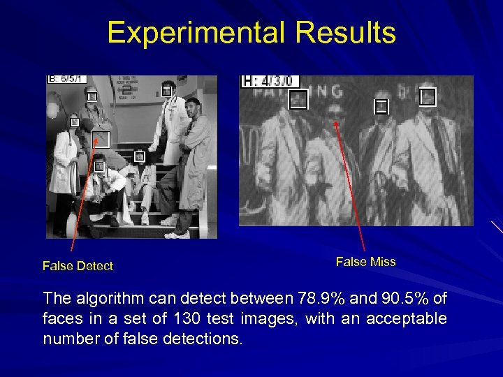 Experimental Results False Detect False Miss The algorithm can detect between 78. 9% and