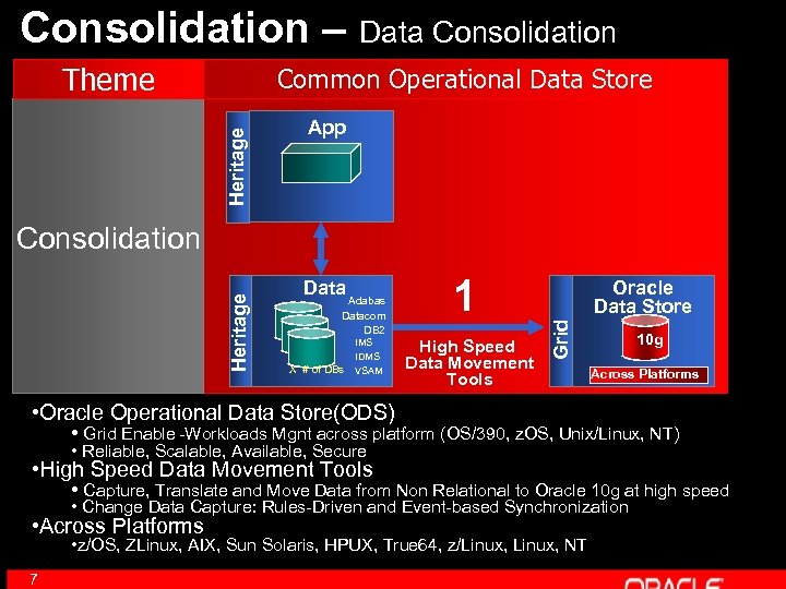 Consolidation – Data Consolidation Theme Heritage Common Operational Data Store App Data Adabas Datacom