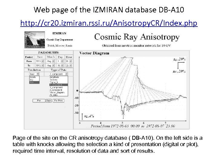 Web page of the IZMIRAN database DB-A 10 http: //cr 20. izmiran. rssi. ru/Anisotropy.
