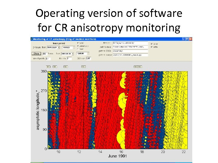 Operating version of software for CR anisotropy monitoring