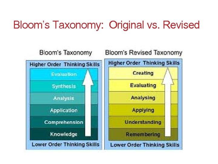 Bloom's Taxonomy: Original vs. Revised