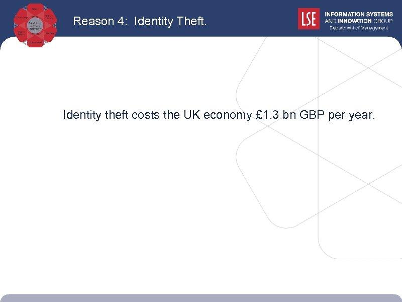 Reason 4: Identity Theft. Identity theft costs the UK economy £ 1. 3 bn