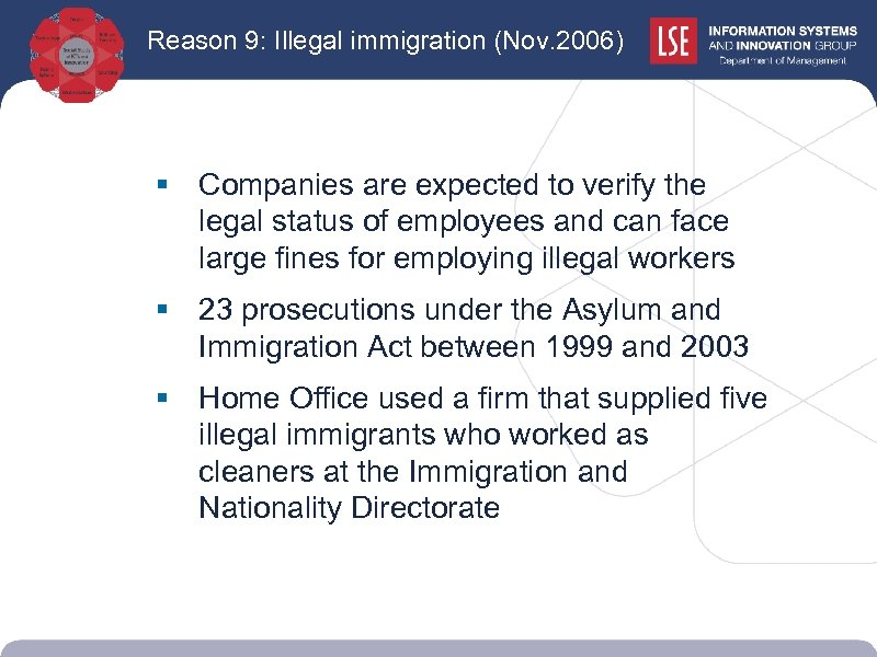 Reason 9: Illegal immigration (Nov. 2006) § Companies are expected to verify the legal