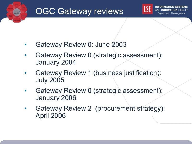OGC Gateway reviews • Gateway Review 0: June 2003 • Gateway Review 0 (strategic