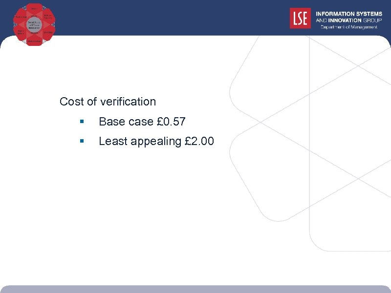 Cost of verification § Base case £ 0. 57 § Least appealing £ 2.