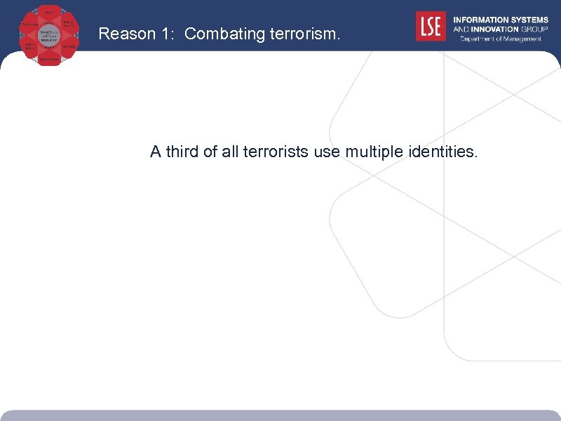 Reason 1: Combating terrorism. A third of all terrorists use multiple identities.