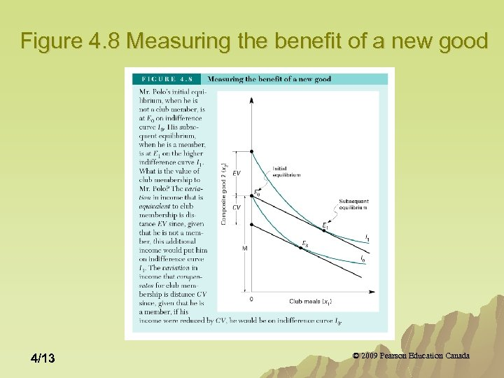 Figure 4. 8 Measuring the benefit of a new good 4/13 © 2009 Pearson
