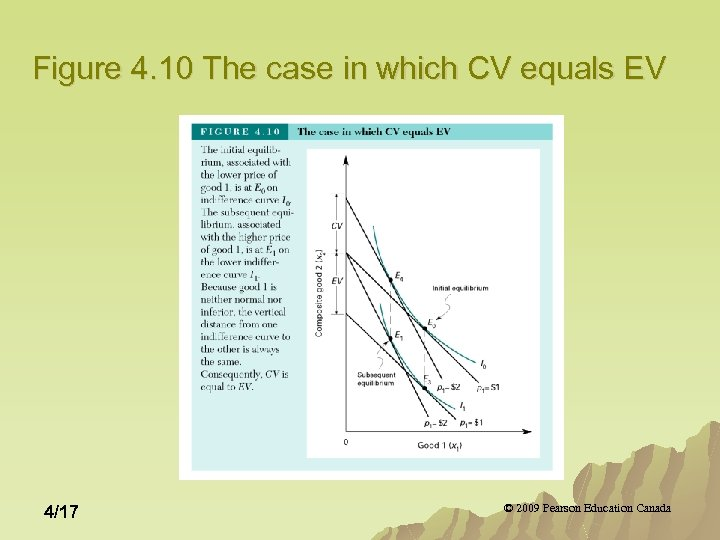 Figure 4. 10 The case in which CV equals EV 4/17 © 2009 Pearson