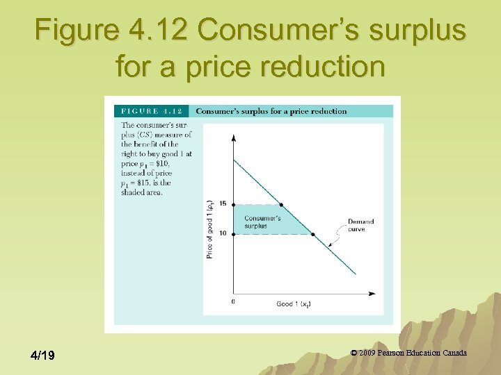 Figure 4. 12 Consumer's surplus for a price reduction 4/19 © 2009 Pearson Education