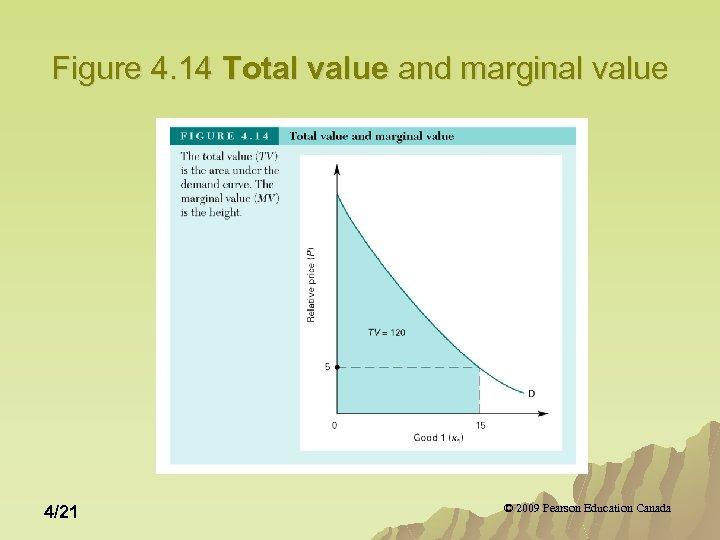 Figure 4. 14 Total value and marginal value 4/21 © 2009 Pearson Education Canada