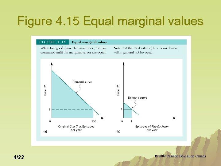 Figure 4. 15 Equal marginal values 4/22 © 2009 Pearson Education Canada