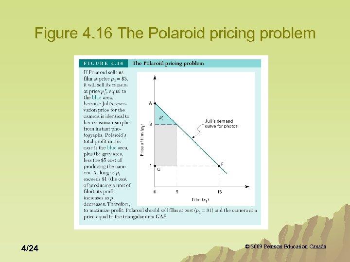 Figure 4. 16 The Polaroid pricing problem 4/24 © 2009 Pearson Education Canada