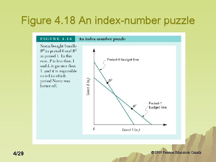 Figure 4. 18 An index-number puzzle 4/29 © 2009 Pearson Education Canada