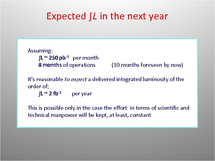 Expected ∫L in the next year Assuming: ∫L ~ 250 pb-1 per month 8