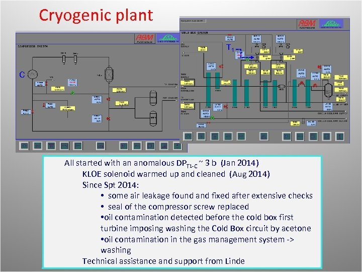 Cryogenic plant T 1 C All started with an anomalous DPT 1 -C ~