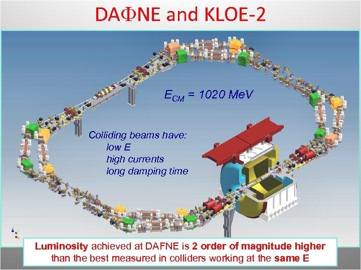 DAFNE and KLOE-2 ECM = 1020 Me. V Colliding beams have: low E high