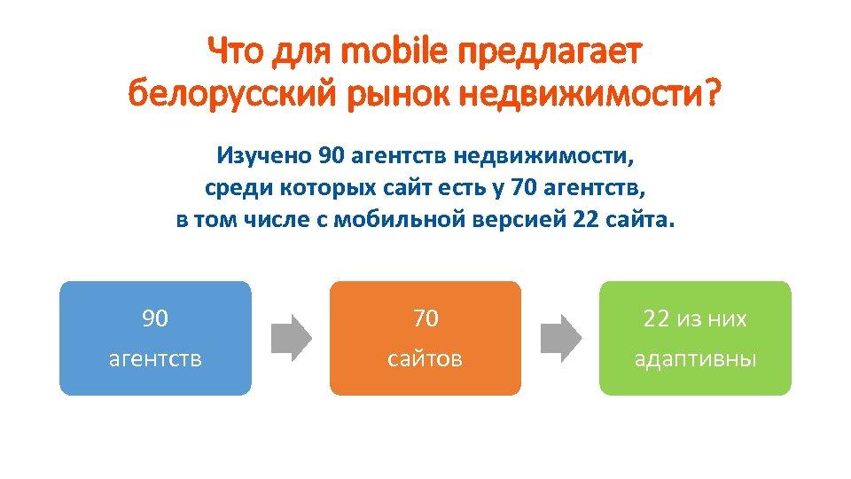 Что для mobile предлагает белорусский рынок недвижимости? Изучено 90 агентств недвижимости, среди которых сайт
