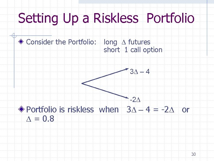 Setting Up a Riskless Portfolio Consider the Portfolio: long D futures short 1 call