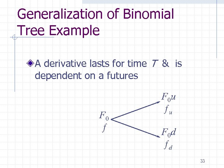 Generalization of Binomial Tree Example A derivative lasts for time T & is dependent