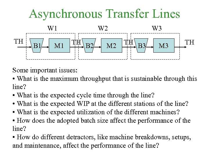 Asynchronous Transfer Lines W 1 TH B 1 M 1 W 2 TH B