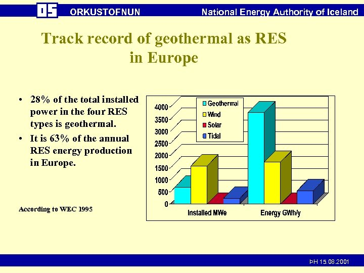 ORKUSTOFNUN National Energy Authority of Iceland Track record of geothermal as RES in Europe