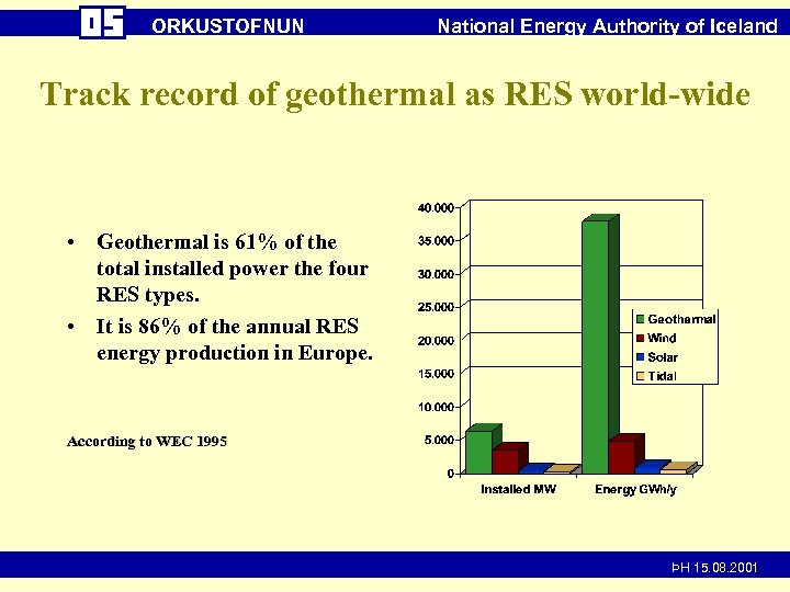 ORKUSTOFNUN National Energy Authority of Iceland Track record of geothermal as RES world-wide •
