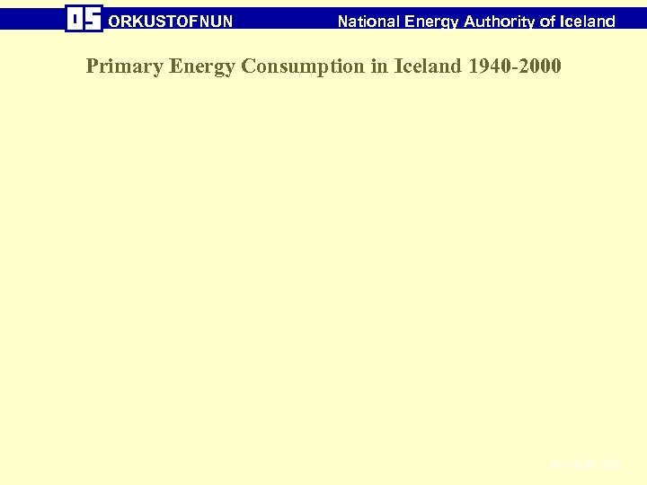 ORKUSTOFNUN National Energy Authority of Iceland Primary Energy Consumption in Iceland 1940 -2000 ÞH