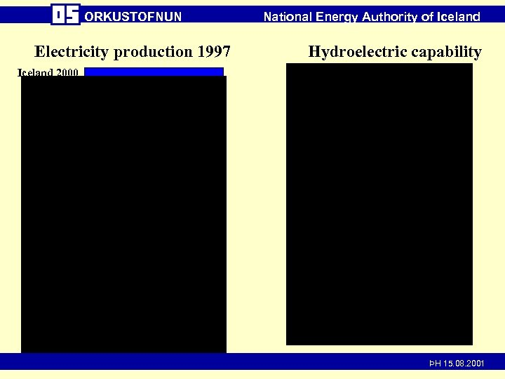 ORKUSTOFNUN Electricity production 1997 National Energy Authority of Iceland Hydroelectric capability Iceland 2000 ÞH