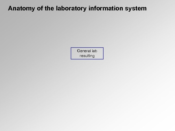 Anatomy of the laboratory information system General lab resulting