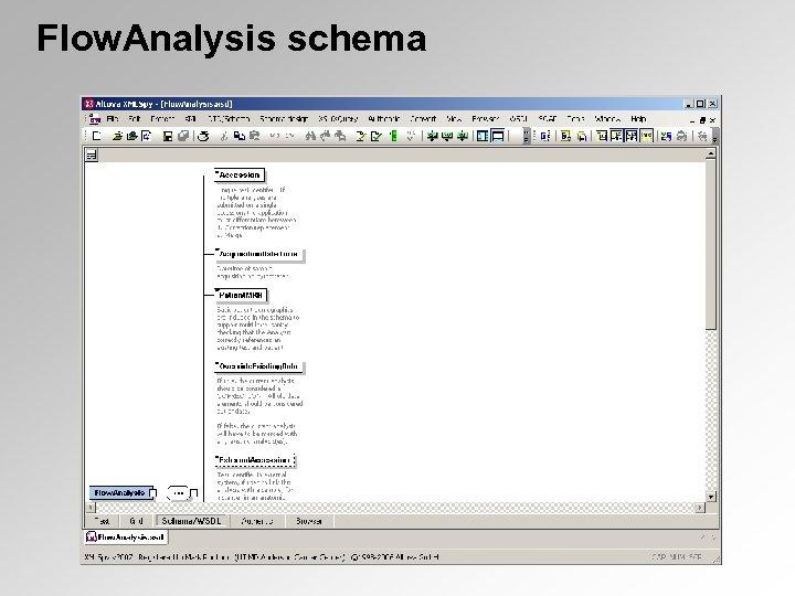 Flow. Analysis schema