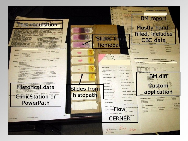 BM report Test requisition Slides from hemepath Mostly handfilled, includes CBC data BM diff
