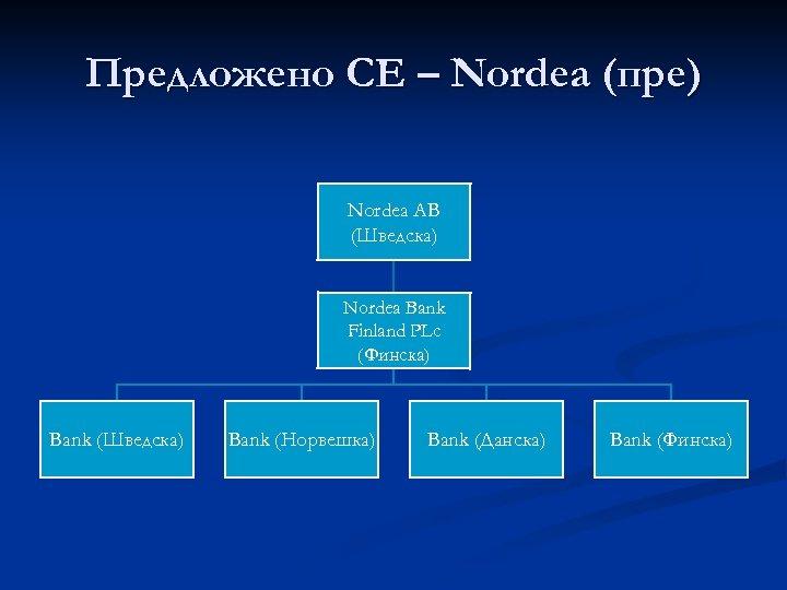 Предложено СЕ – Nordea (пре) Nordea AB (Шведска) Nordea Bank Finland PLc (Финска) Bank