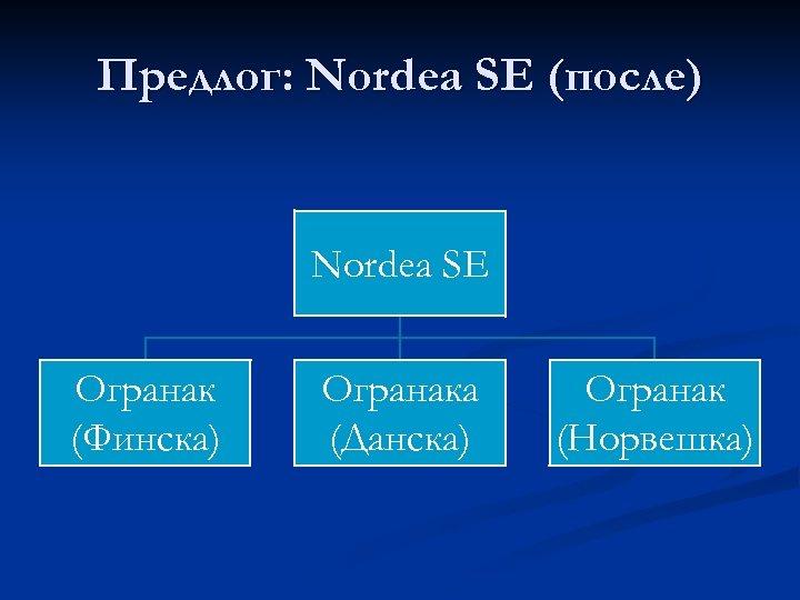 Предлог: Nordea SE (после) Nordea SE Огранак (Финска) Огранака (Данска) Огранак (Норвешка)