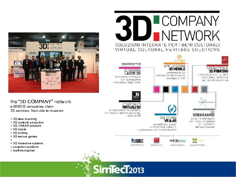 "the "" 3 D COMPANY"" network a MIMOS companies chain 3 D services, from"