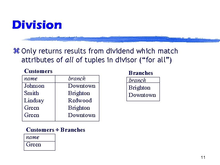 Division z Only returns results from dividend which match attributes of all of tuples