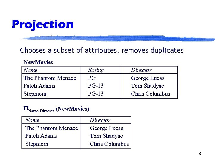 Projection Chooses a subset of attributes, removes duplicates New. Movies Name The Phantom Menace
